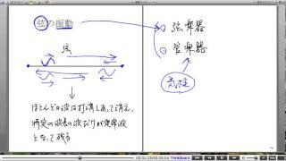 高校物理解説講義:「弦と気柱の振動」講義1