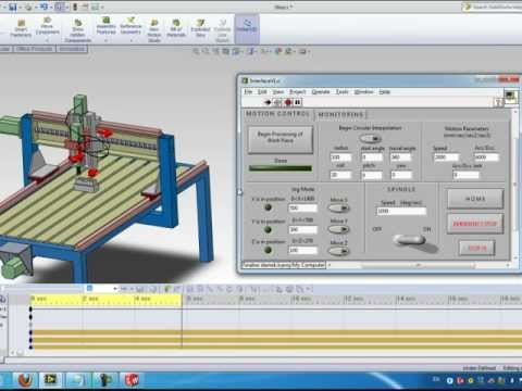 Co Simulation Labview And Solidworks Ni Softmotion
