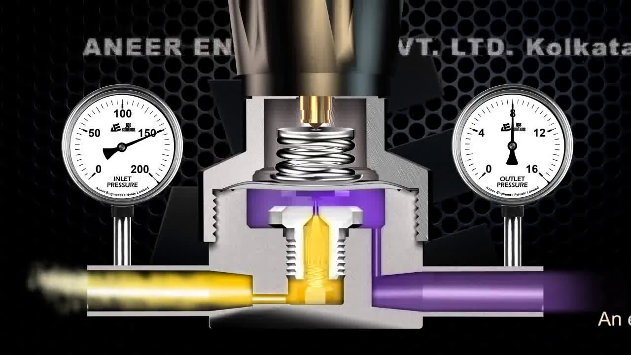 Working Principle Single Stage Pressure Regulator Youtube