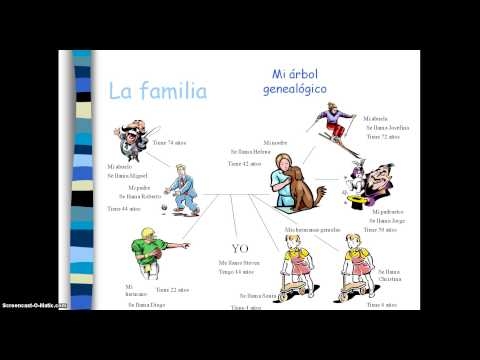 Spanish - my family - mi familia second section with family tree