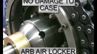 Air Locker vs Zip Locker