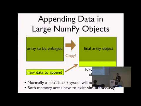 Image from Data Oriented Programming