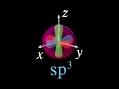 Hibridacion de orbitales sp, sp2 y sp3 .wmv