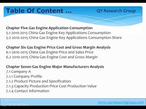 China Gas Engine Industry 2015 Market Research Report