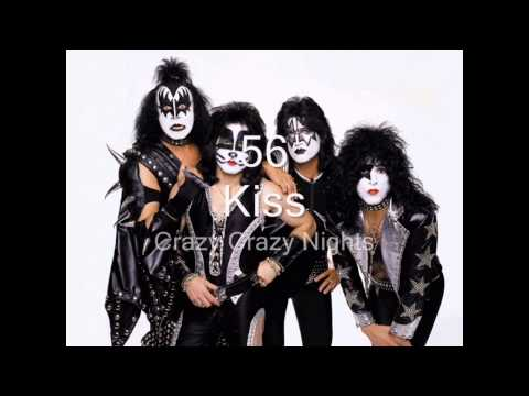 Top 100 RockHard Rock Songs