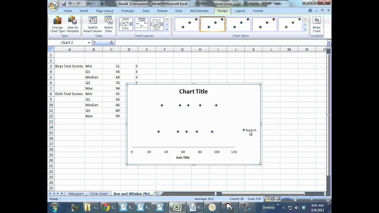 box and whisker plot excel 2007