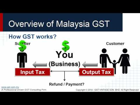 disagree with gst in malaysia In the case of malaysia, the introduction of gst is part of the overall government tax reform programme towards making the taxation system more.