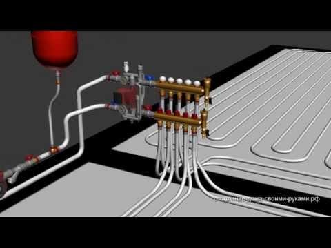 Система водяного отопления пола своими руками 56