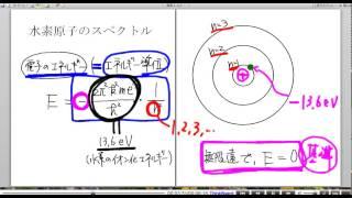 高校物理解説講義:「ボーアの原子模型」講義14