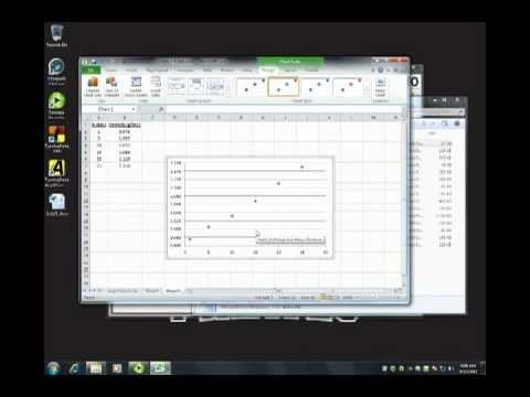 Percent Composition NaCl of an Unknown Solution Using Density - Plotting Your Data with Excel