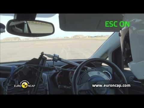 Euro NCAP | Mazda CX-7 | 2010 | Электронный контроль устойчивости