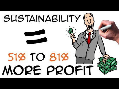 De Business Case voor duurzaamheid