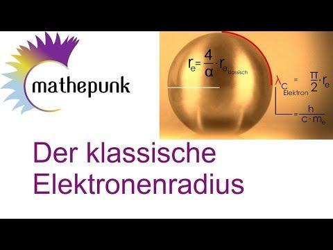 Der klassische Elektronenradius