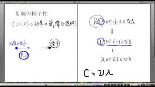 高校物理解説講義:「X線」講義15