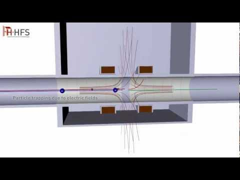 Animation Antihydrogen Experiment