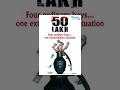 Pachaas Lakh (50 Lakhs) thumbnail