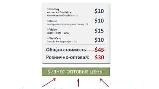 Розничные, Оптовые и Бизнес цены