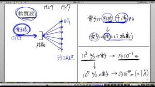 高校物理解説講義:「物質波」講義4