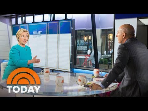 Hillary Clinton: James Comey 'Should Not Have Been Fired For Russia' | TODAY