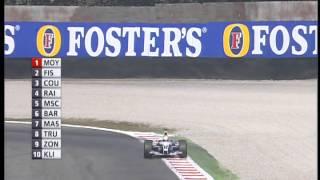 F1 Monza 2004 Q1 - Antonio Pizzonia Lap