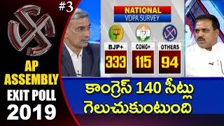 Debate on Exit Poll Results 2019 India #3 | hmtv