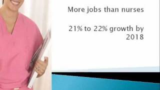 Top 5 Health Care Management Jobs