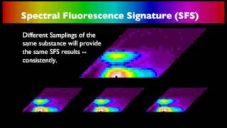 Fluorescence spectroscopy and neural nets for rapid identification of illicit drugs