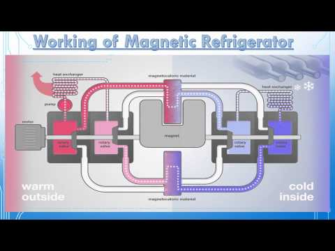 Magnetic Refrigeration (A Seminar Video )