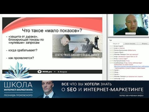 «Мало показов» в Яндекс.Директе — что делать?