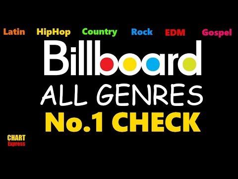 Billboard No. 1 Check (All Genres)   February 10, 2018   ChartExpress