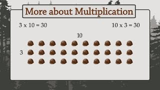 Arithmetic: More about Multiplication!