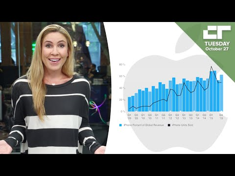 Apple Q4 Earnings Show 99% YoY Revenue Growth In China | Crunch Report