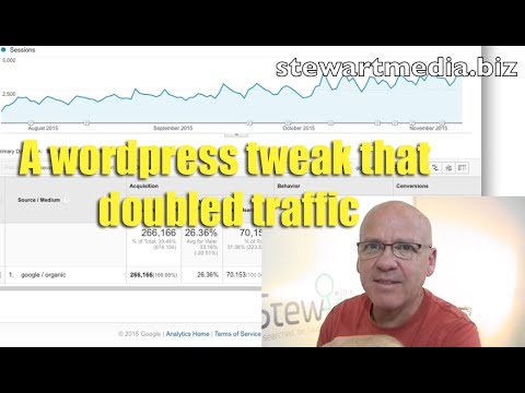 A Wordpress tweak that doubled Google traffic