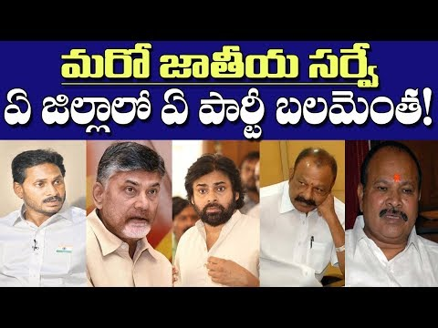 Survey Reports Heats up Politics in AP , National Media Latest Survey on AP Politics # 2day2morrow