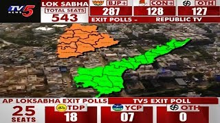 AP Lok Sabha 2019 Exit Polls: Elite Exit Poll Report