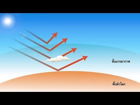 บรรยากาศ  วิทยาศาสตร์ ม.4-6 (โลกและดาราศาสตร์)