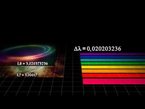 Структура Вселенной без всяких Хокингов и ВВС. Возможно, так и есть?