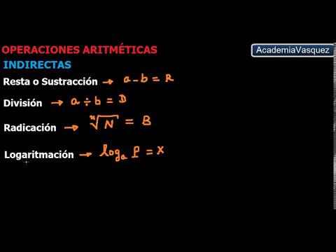Operaciones Aritméticas Básicas: Explicación Elemental