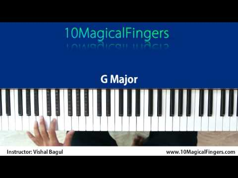 Teri Meri Prem Kahani Piano Tutorial | Basic Melody Chords and...