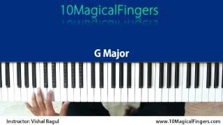 Teri Meri Prem Kahani Piano Tutorial | Basic Melody, Chords and Arpeggios