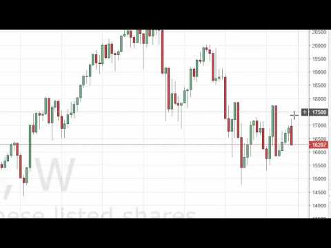 Nikkei Index forecast for the week of June 6 2016, Technical Analysis