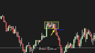Day Trading The Spike And Ledge Pattern; SchoolOfTrade.com