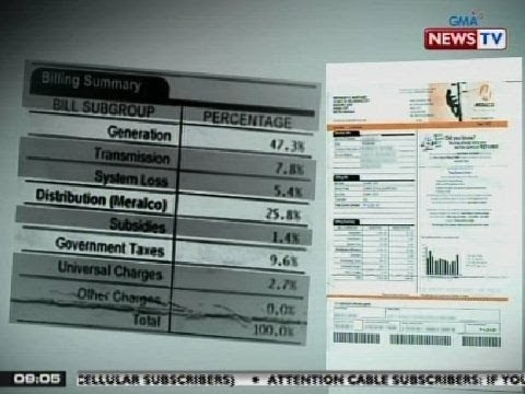 SONA: Unang bugso ng power rate hike, makikita na sa Meralco bill anumang araw ngayong linggo