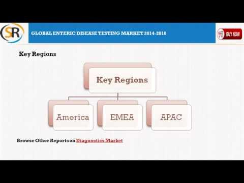 Global Enteric Disease Testing Market 2014 2018
