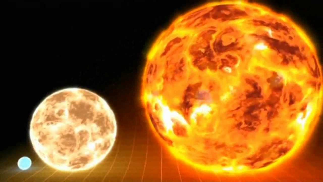 Estrellas A Escala VY Canis Majoris VS Sol YouTube