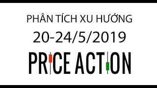 Phân tích xu hướng 20-24/5/2019 - Retail Traders