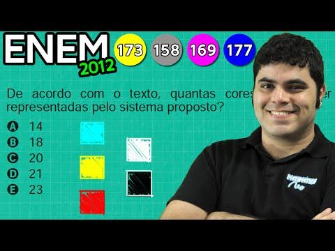 ENEM 2012 Matemática #42 - Análise Combinatória e Cores para Daltônicos