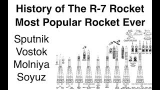 The Most Launched Rocket - A History Of The R-7