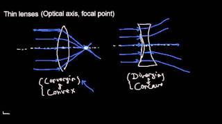 lecture 6 part 1 (optics, snell