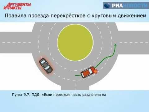 Правила проезда перекрестков с